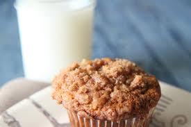 muffin et lait